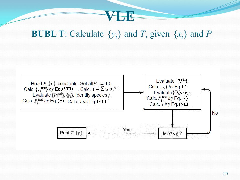 VLE BUBL T: Calculate {yi} and T, given {xi} and P