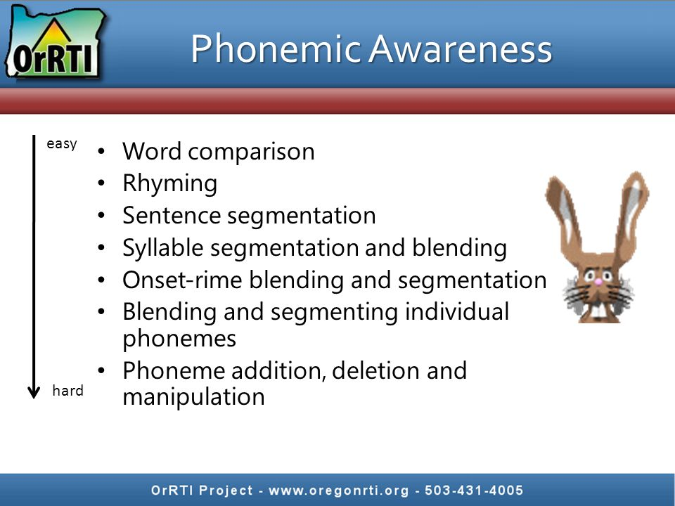 Phonemic Awareness Word comparison Rhyming Sentence segmentation
