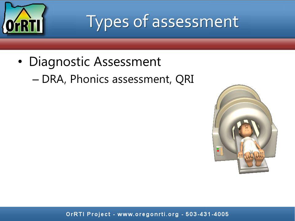 Types of assessment Diagnostic Assessment DRA, Phonics assessment, QRI
