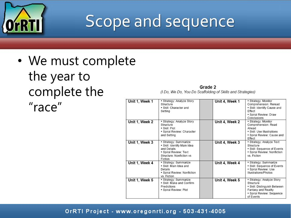 Scope and sequence We must complete the year to complete the race