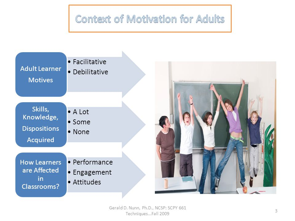 Context of Motivation for Adults