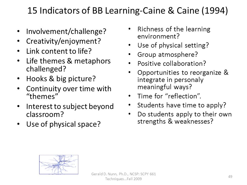 15 Indicators of BB Learning-Caine & Caine (1994)