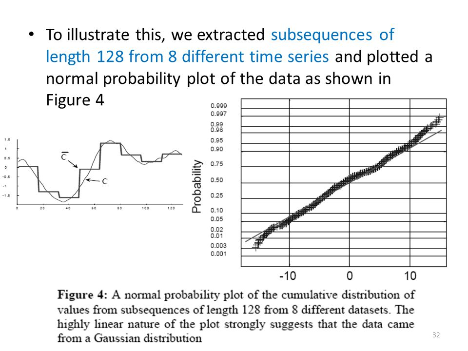 To illustrate this, we extracted subsequences of length 128 from 8 different time series and plotted a normal probability plot of the data as shown in Figure 4
