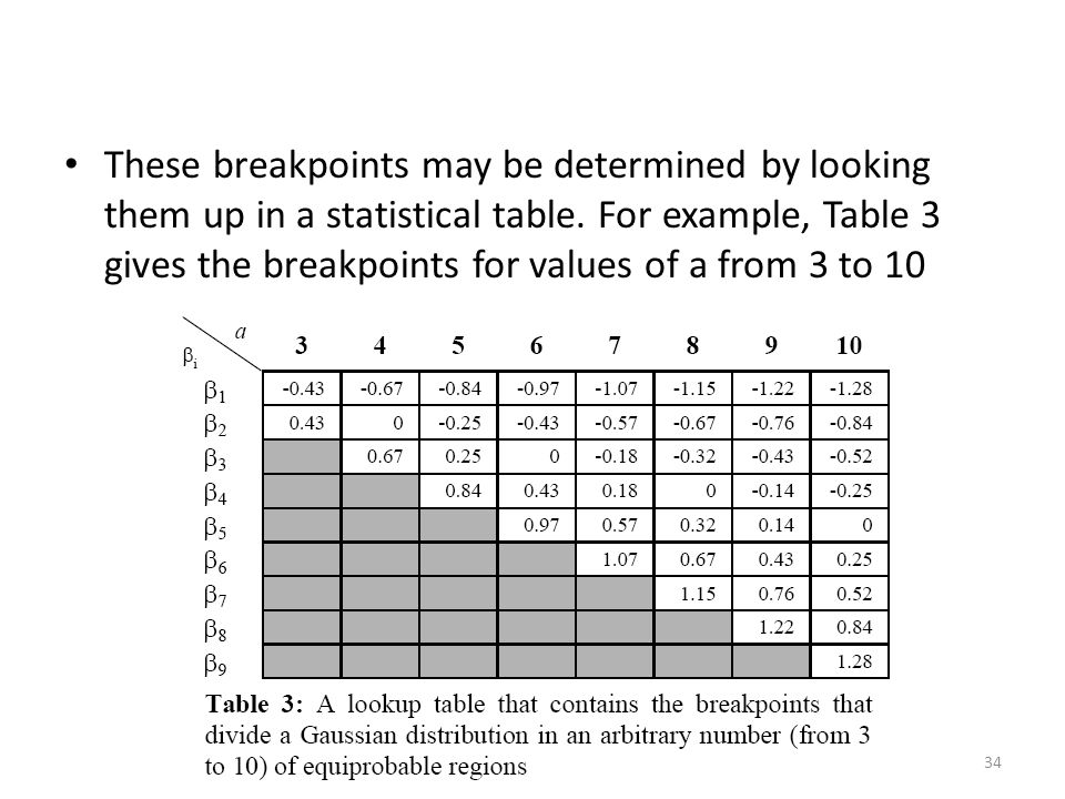 These breakpoints may be determined by looking them up in a statistical table.
