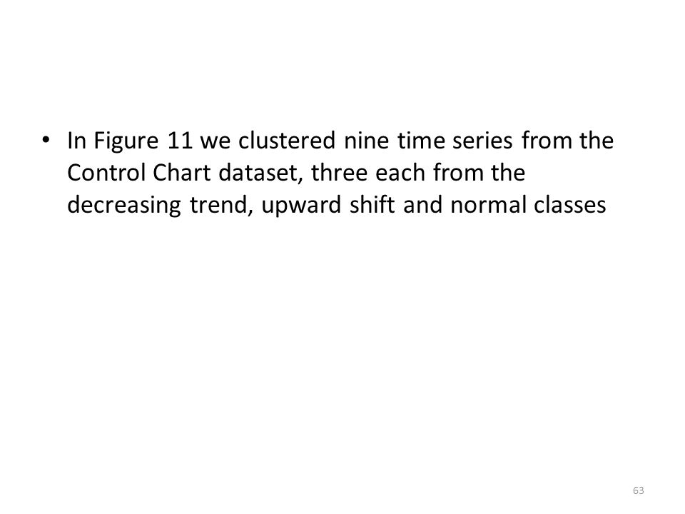 In Figure 11 we clustered nine time series from the Control Chart dataset, three each from the decreasing trend, upward shift and normal classes
