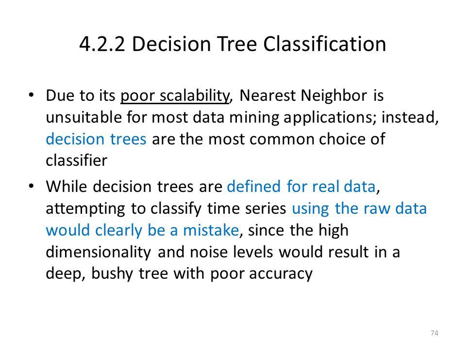 4.2.2 Decision Tree Classification