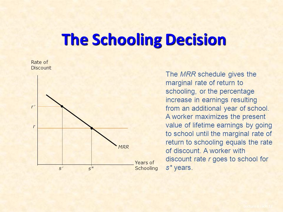 The Schooling Decision