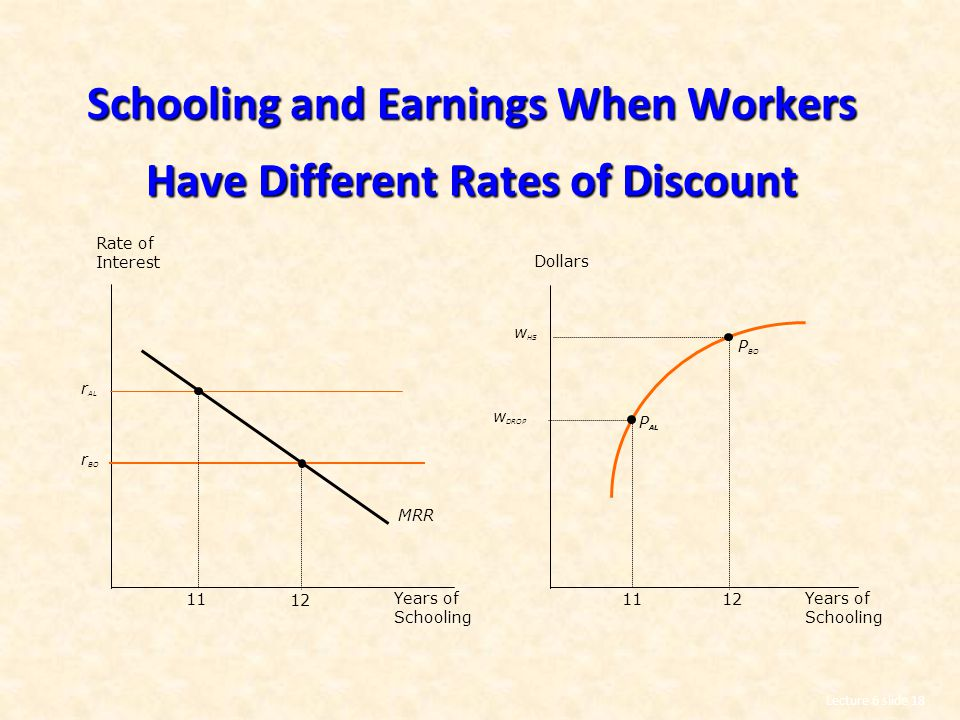 Schooling and Earnings When Workers Have Different Rates of Discount