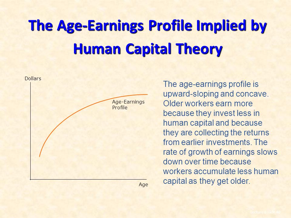 The Age-Earnings Profile Implied by Human Capital Theory
