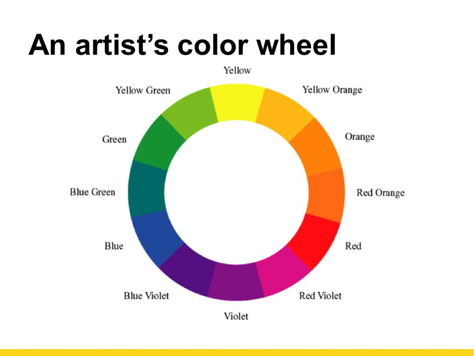 An artist's color wheel