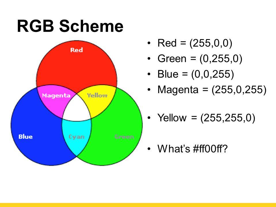 RGB Scheme Red = (255,0,0) Green = (0,255,0) Blue = (0,0,255)