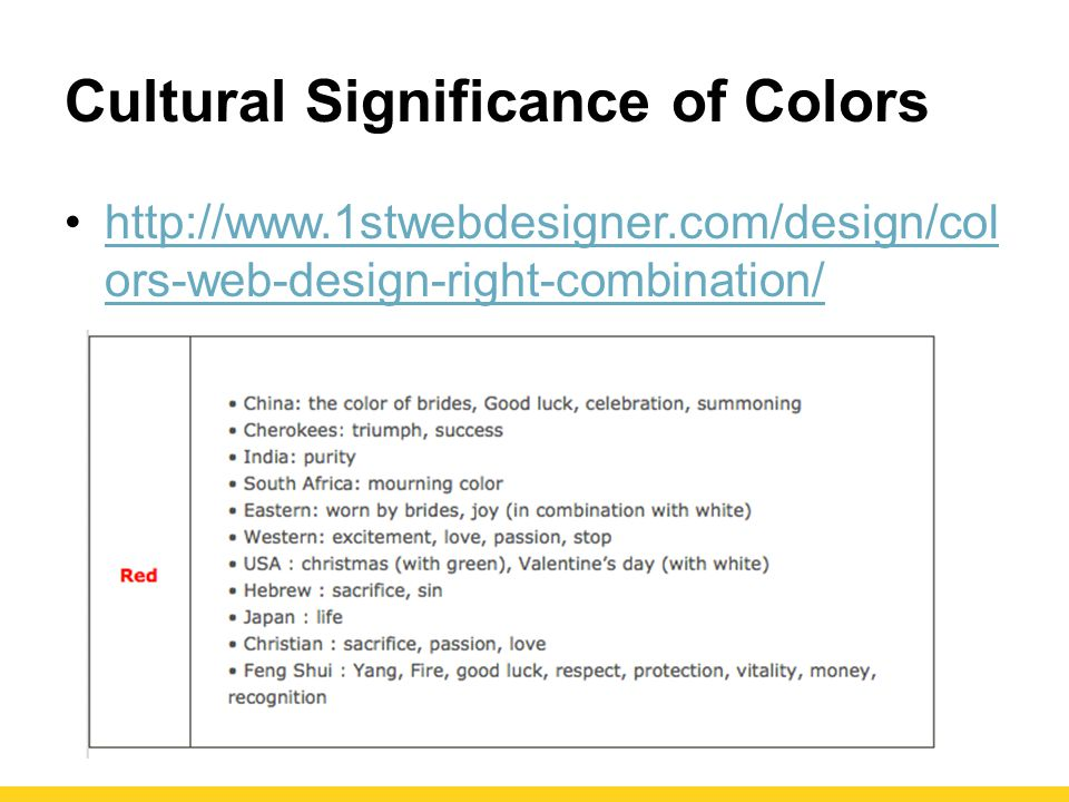 Cultural Significance of Colors