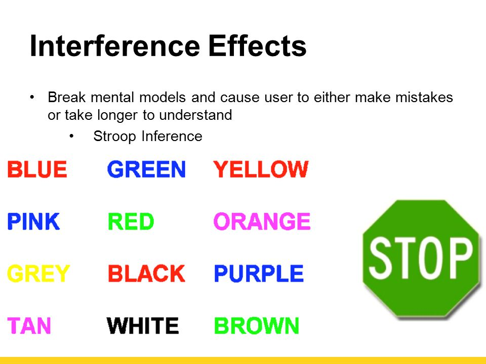 Interference Effects Break mental models and cause user to either make mistakes or take longer to understand.