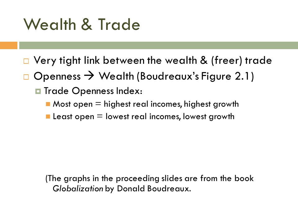 Wealth & Trade Very tight link between the wealth & (freer) trade