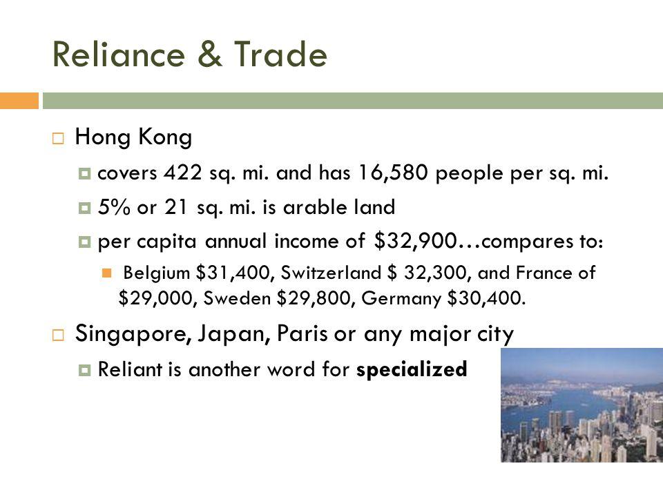 Reliance & Trade Hong Kong Singapore, Japan, Paris or any major city