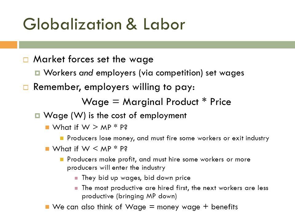 Wage = Marginal Product * Price