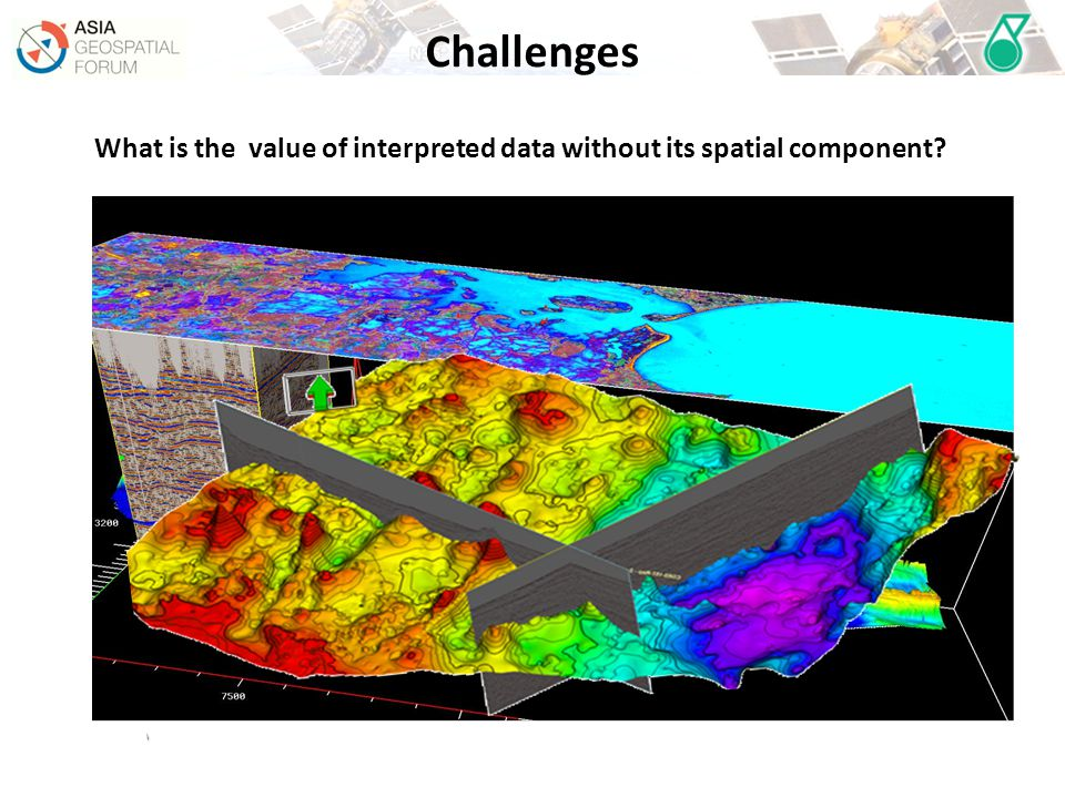 Challenges What is the value of interpreted data without its spatial component