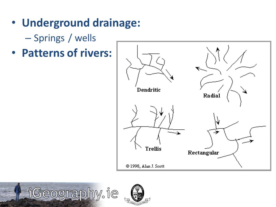 Underground drainage: Patterns of rivers:
