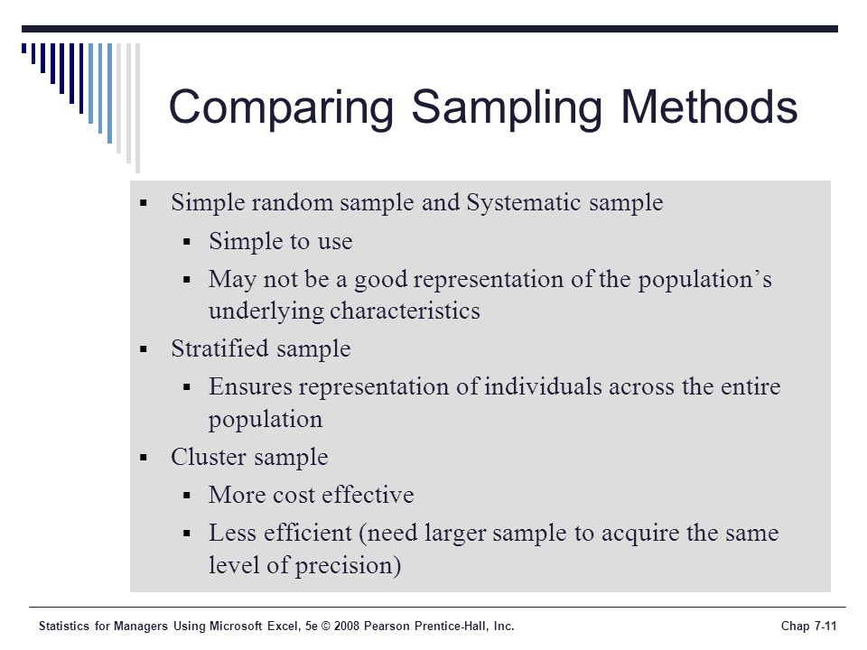 Comparing Sampling Methods