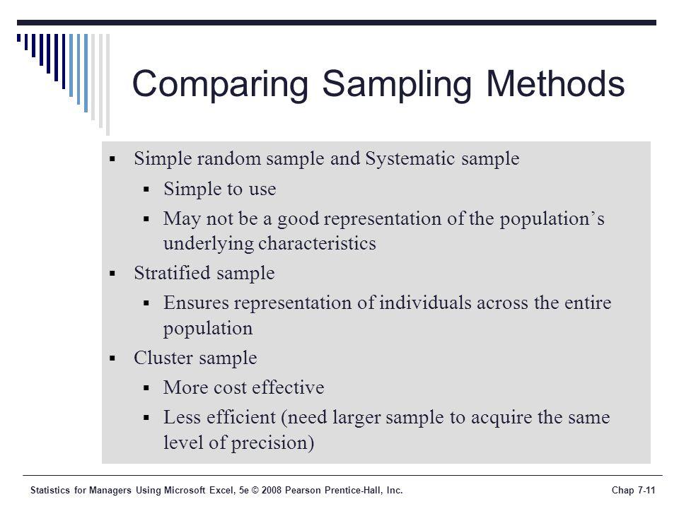 Comparing Sampling Methods