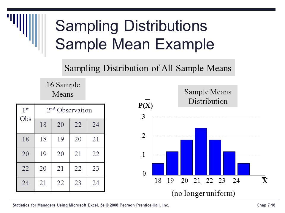 Sampling Distributions Sample Mean Example