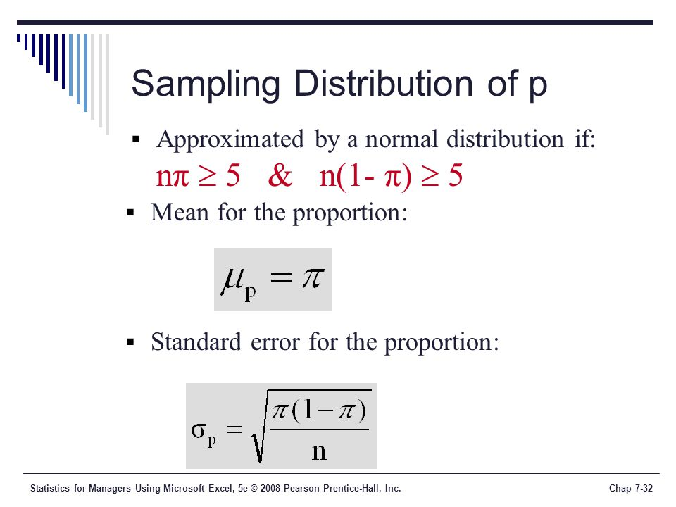 Sampling Distribution of p