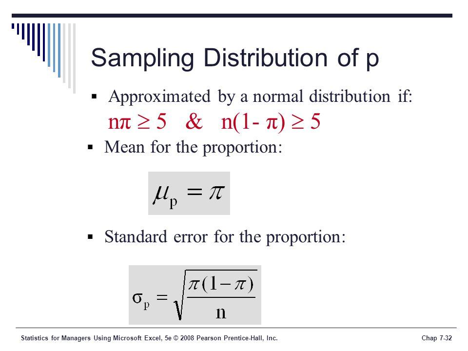 Sampling Distribution of p