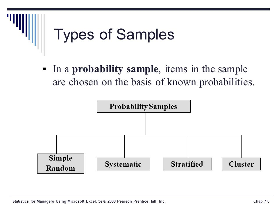 Types of Samples In a probability sample, items in the sample are chosen on the basis of known probabilities.