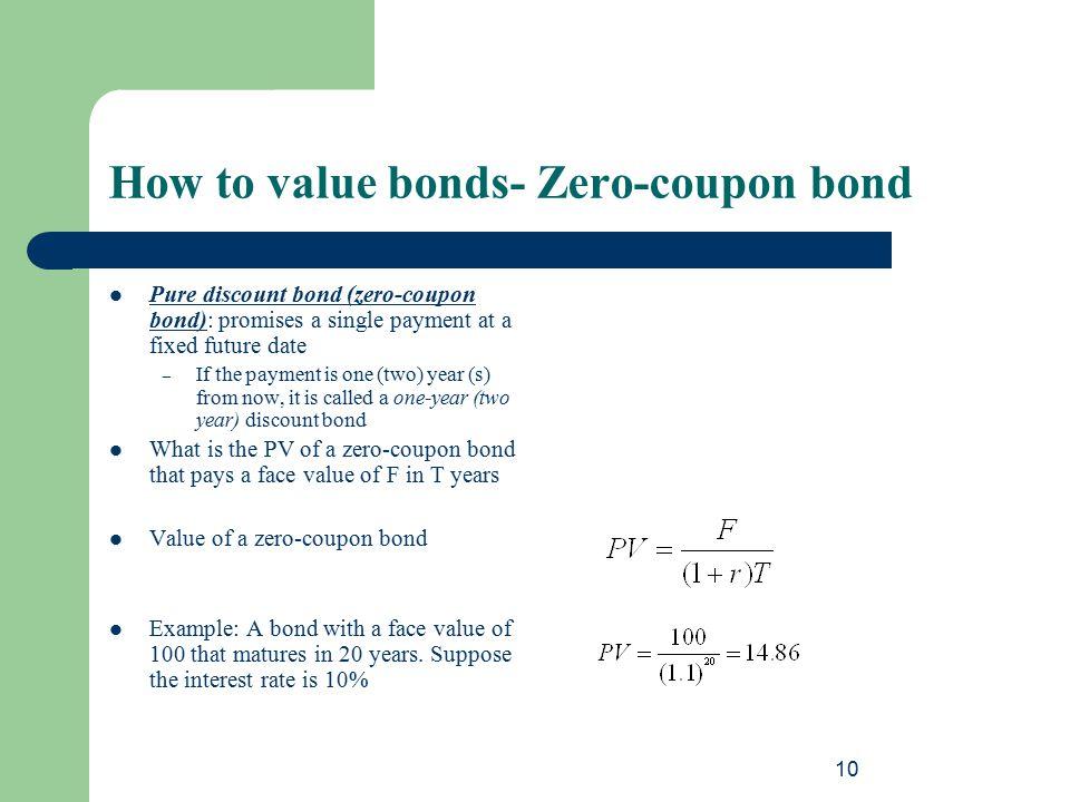 How to value bonds- Zero-coupon bond