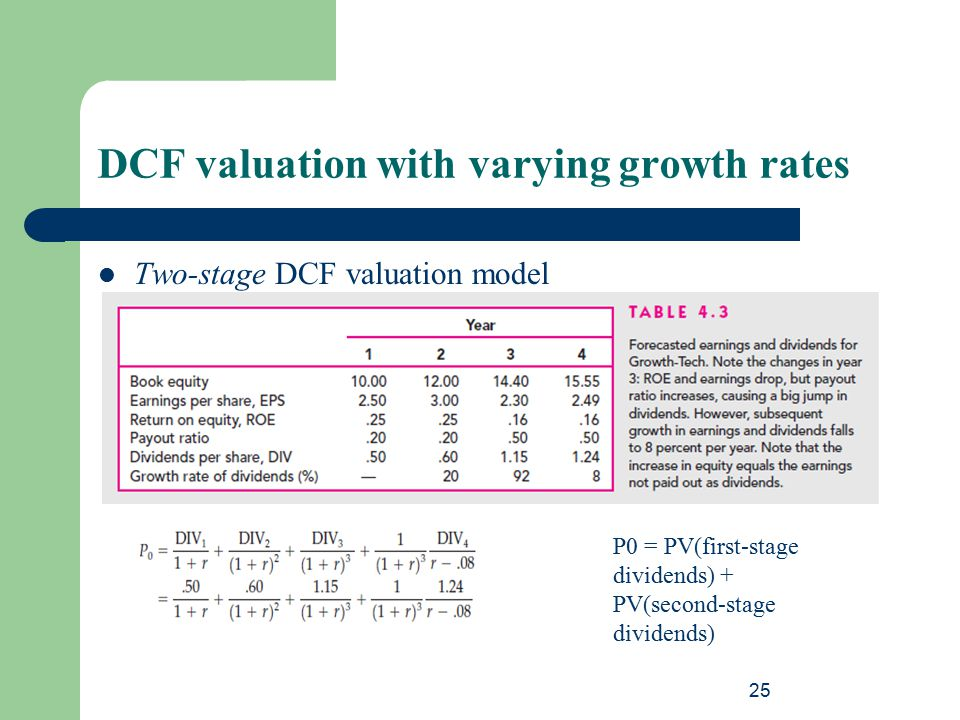 DCF valuation with varying growth rates