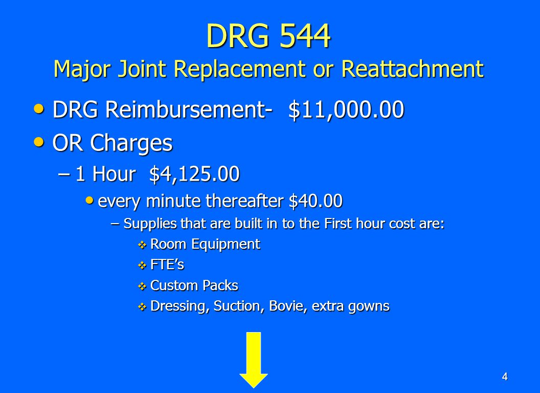DRG 544 Major Joint Replacement or Reattachment
