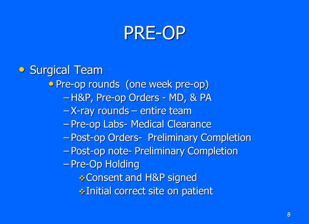 PRE-OP Surgical Team Pre-op rounds (one week pre-op)