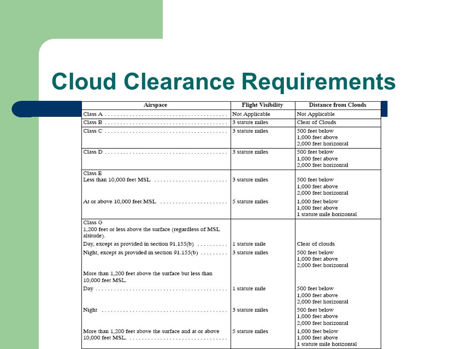 how to give ifr clearance