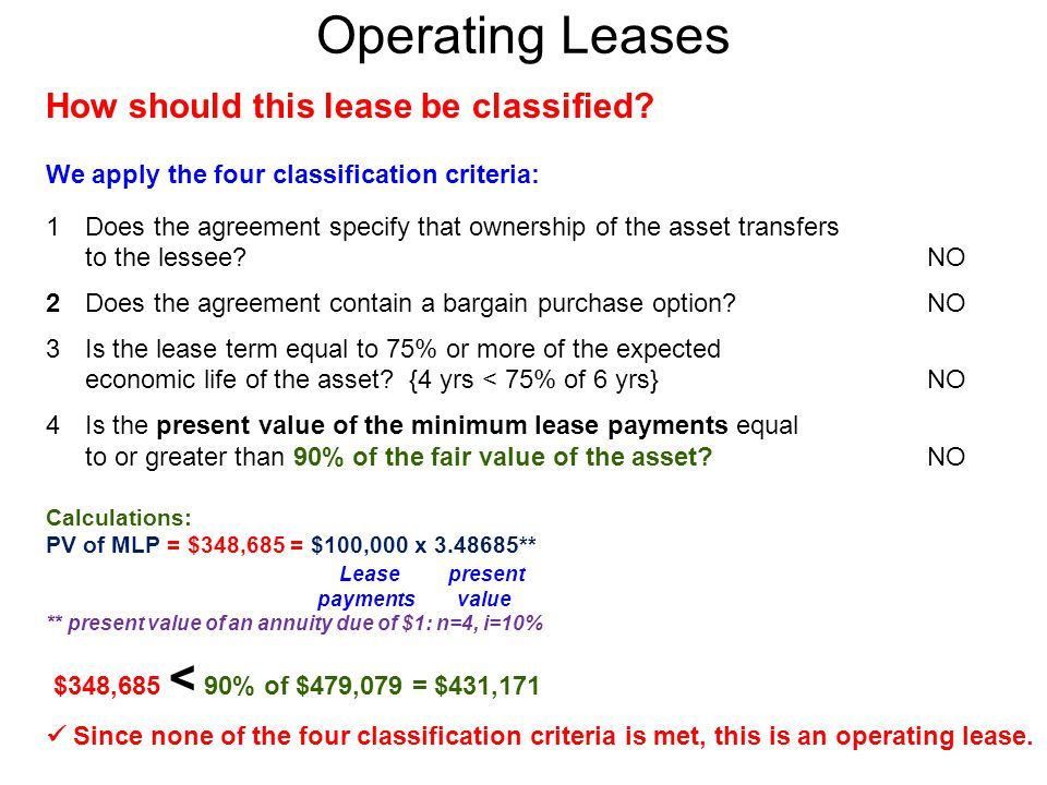 Operating Leases How should this lease be classified We apply the four classification criteria: