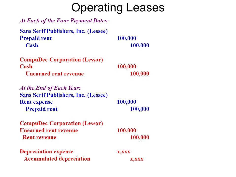 Operating Leases At Each of the Four Payment Dates: