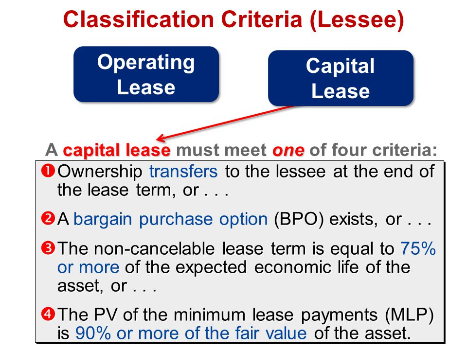 Classification Criteria (Lessee)