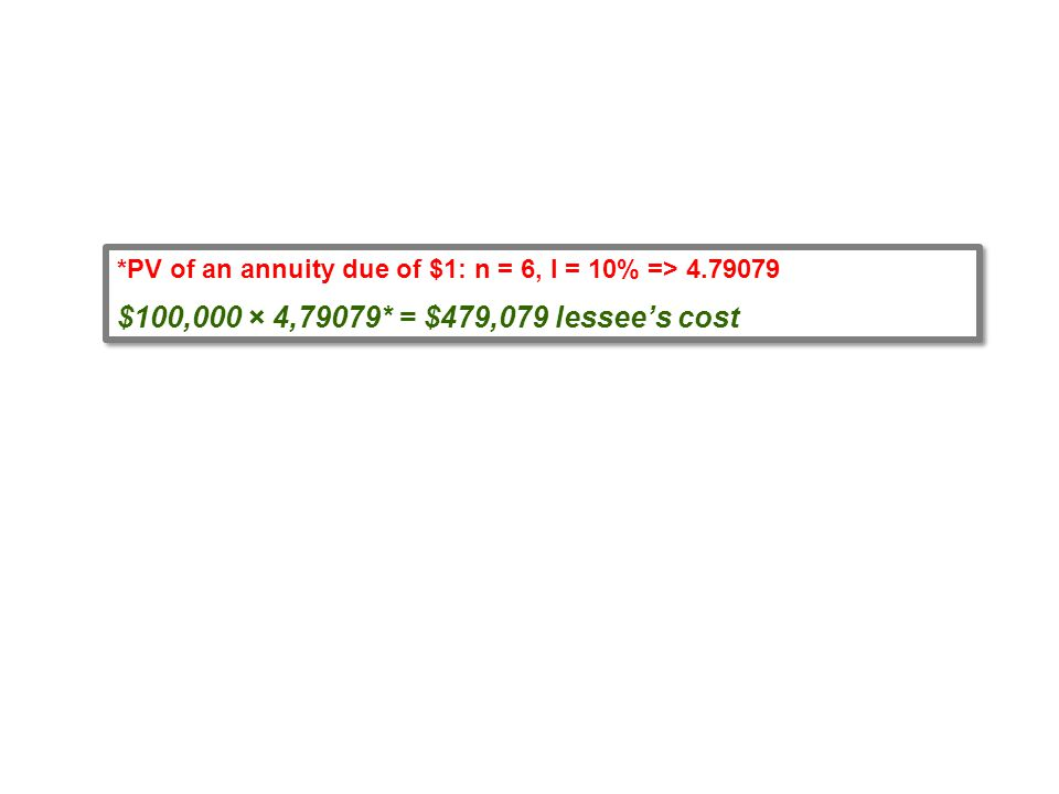 *PV of an annuity due of $1: n = 6, I = 10% => 4.79079