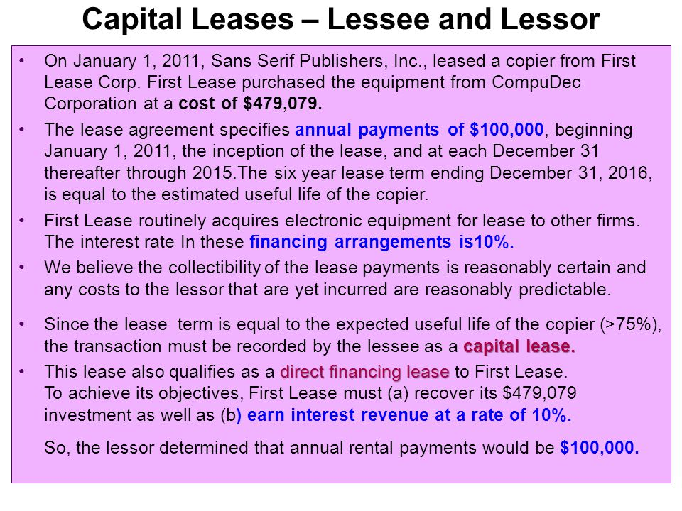 Capital Leases – Lessee and Lessor