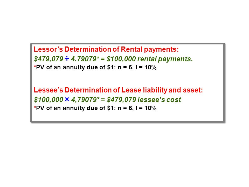 Lessor's Determination of Rental payments: