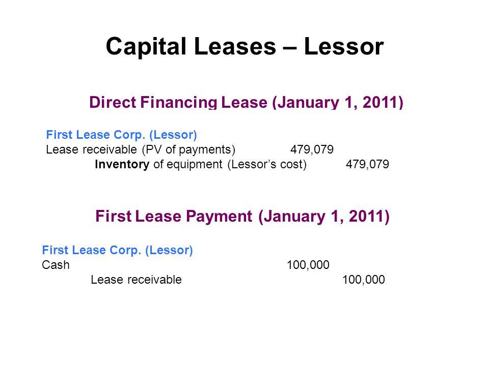 Capital Leases – Lessor
