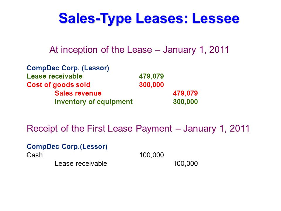 Sales-Type Leases: Lessee