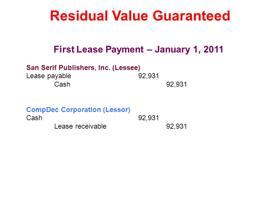 Residual Value Guaranteed