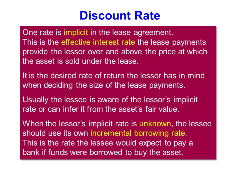 Discount Rate
