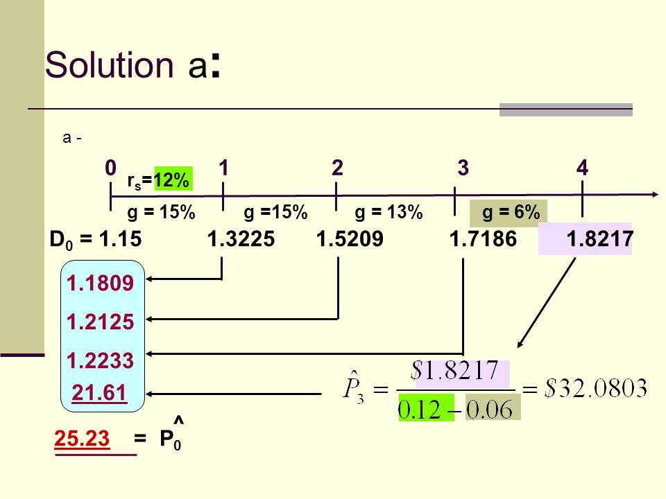 Solution a: a - 1. 2. 3. 4. rs=12% g = 15% g =15% g = 13% g = 6% D0 = 1.15 1.3225 1.5209 1.7186 1.8217.