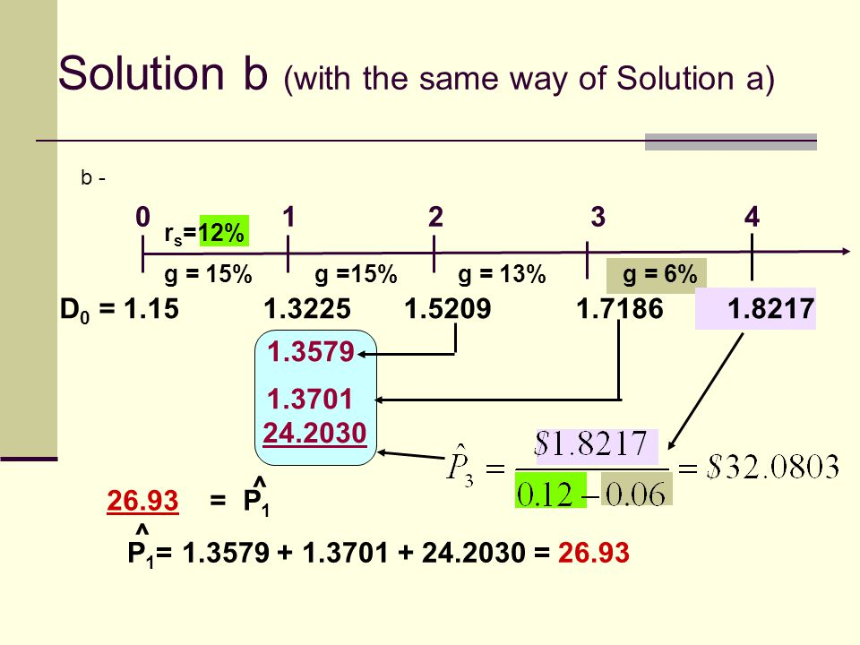 Solution b (with the same way of Solution a)