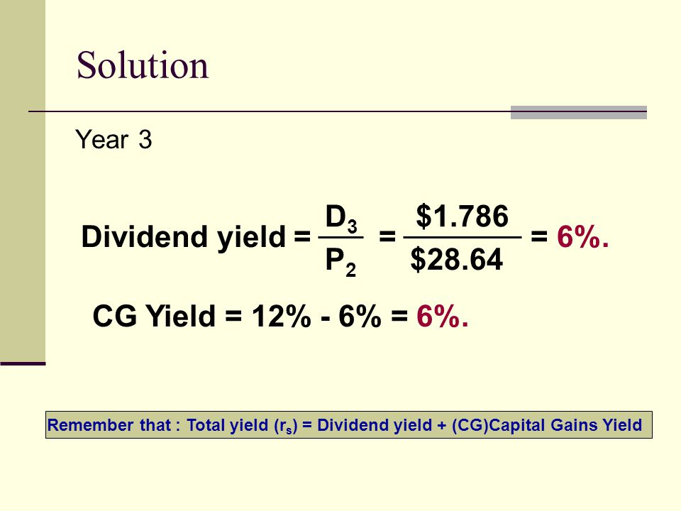 Solution D3 $1.786 Dividend yield = = = 6%. P2 $28.64