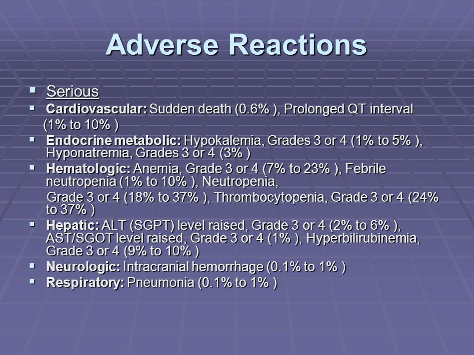 Adverse Reactions Serious