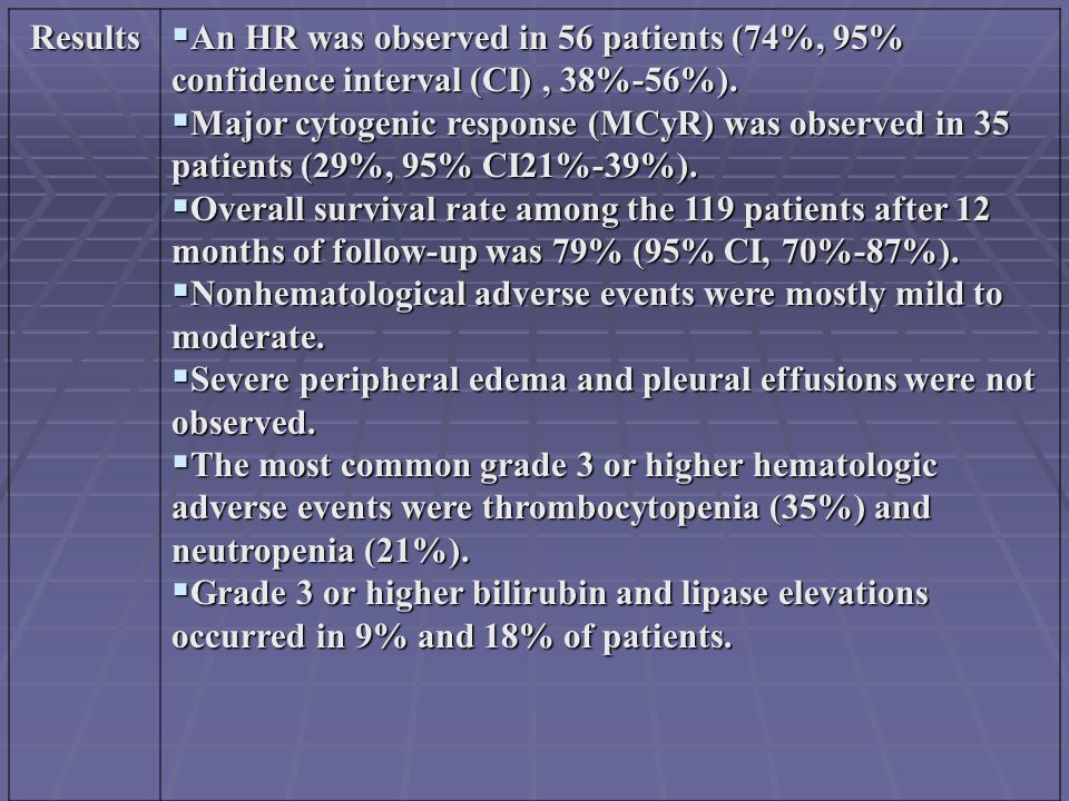 Results An HR was observed in 56 patients (74%, 95% confidence interval (CI) , 38%-56%).