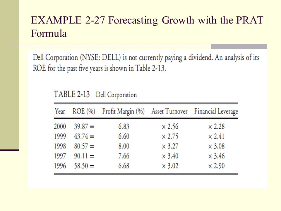 EXAMPLE 2-27 Forecasting Growth with the PRAT Formula