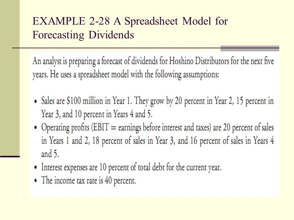 EXAMPLE 2-28 A Spreadsheet Model for Forecasting Dividends